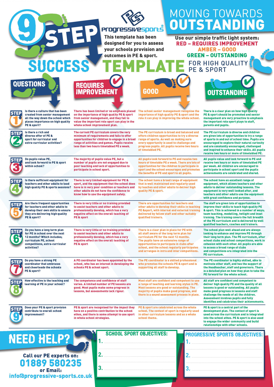 Nine Step Success Template - ps - Progressive Sports
